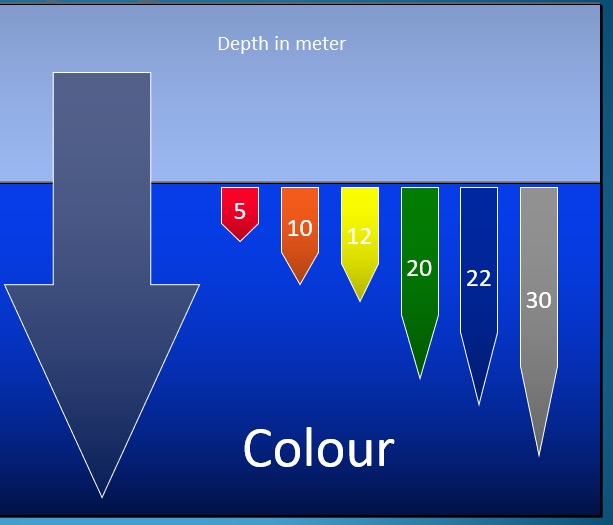selective-absortion-colors