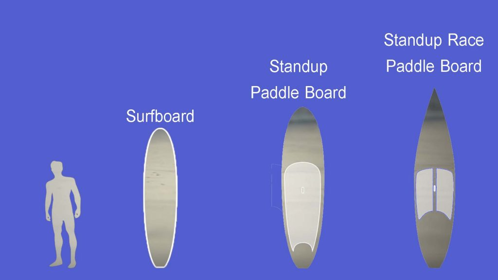 Stand up paddle board compare